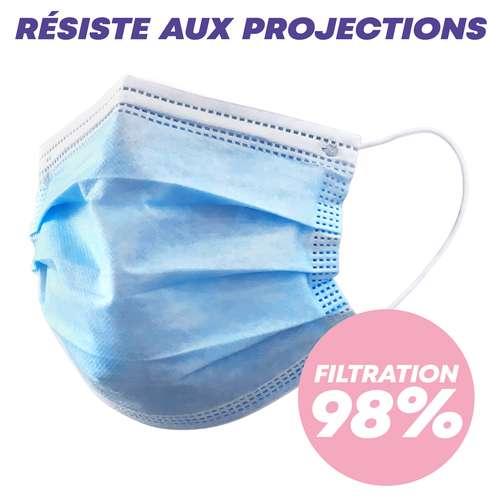 Masques de protection - Masque chirurgicaux type II R - 2000 pièces par carton - Pandacola