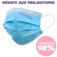 Masque chirurgical type IIR - 98% filtration bactérienne - Pandacola